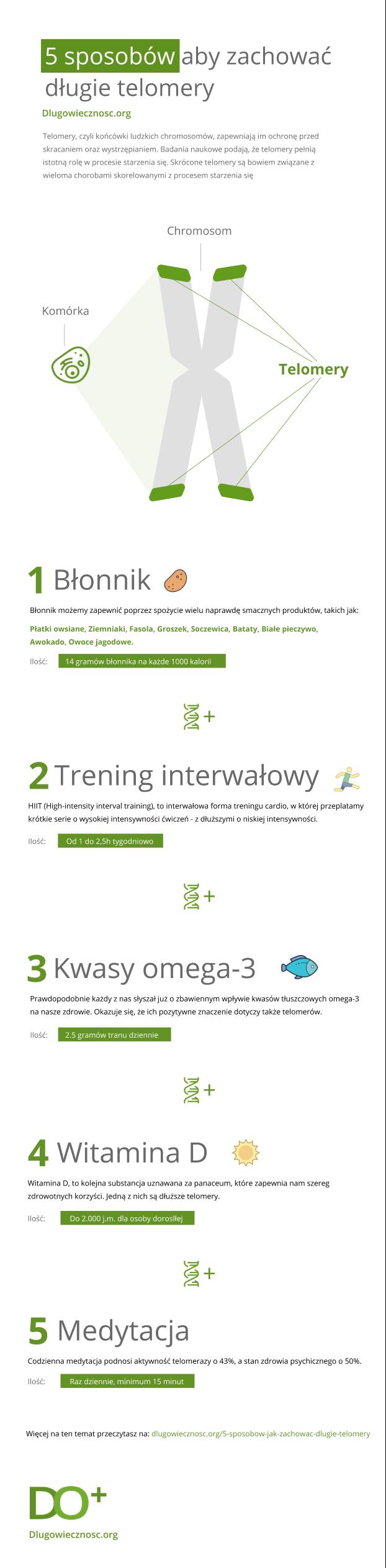 5-sposobow-aby-zachowac-dlugie-telomery